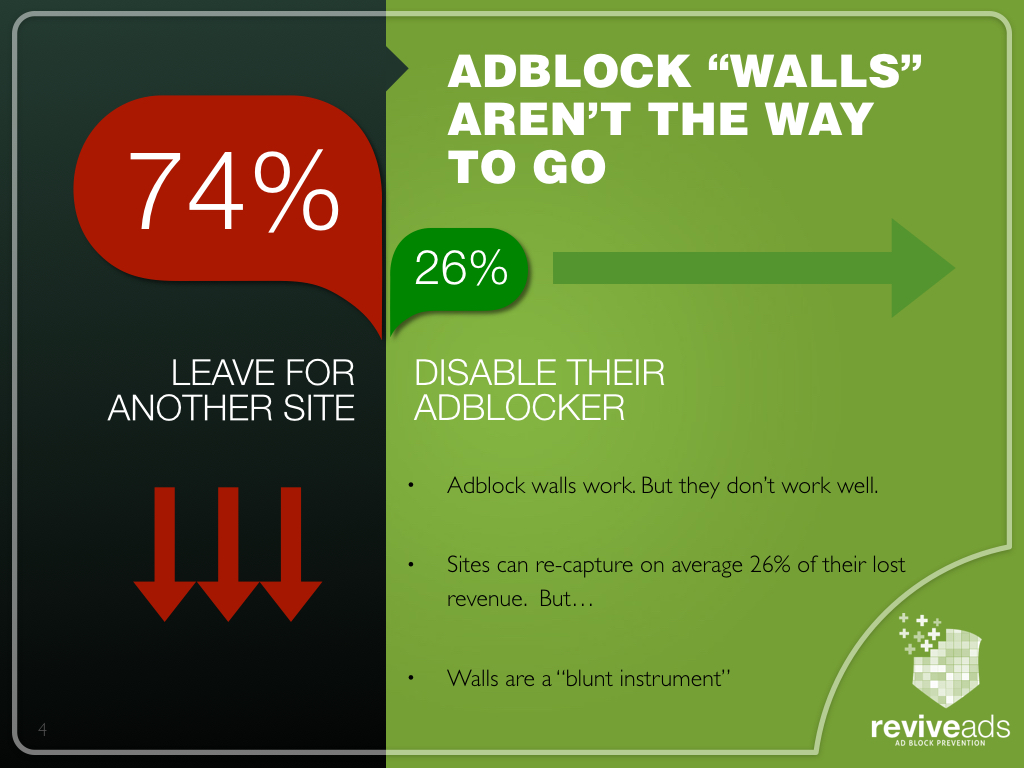 adblock walls don't work well